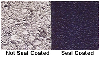 Differences of Unsealed and Sealed Pavement.